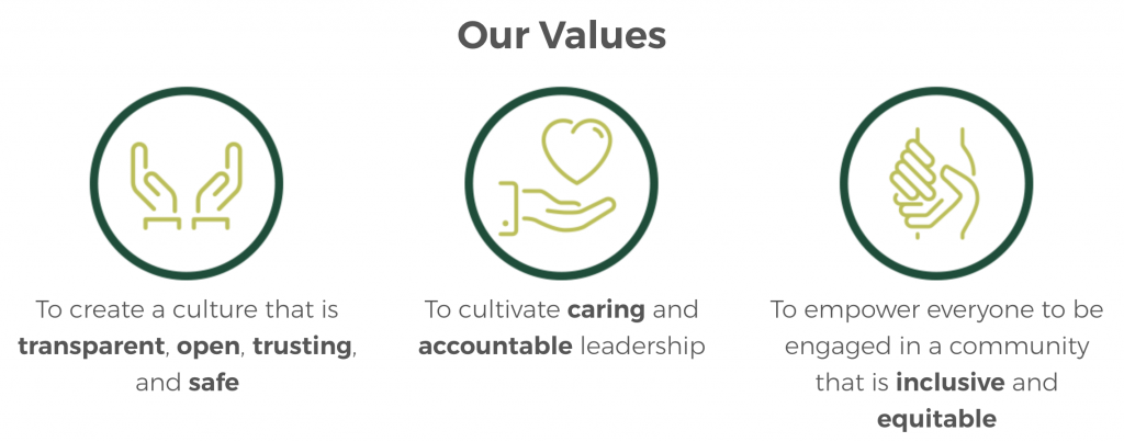 MSU Graphic: To create a culture that is transparent, open, trusting, and safe, To cultivate caring and accountable leadership, To empower everyone to be engaged in a community that is inclusive and equitable